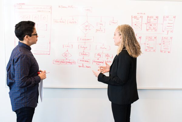 In Vier Stappen naar Professionele Marketing: Marketing Outsourcing